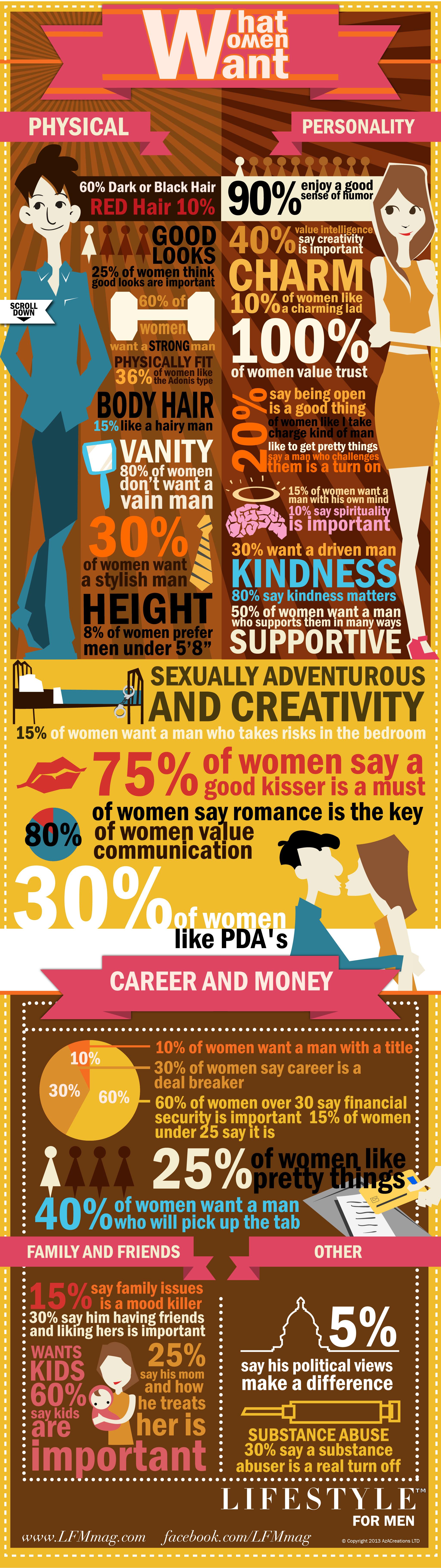 WhatWomenWant-LifestyleForMenMagazine